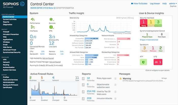 Control Center - Firewall - Sophos - Ateinco Informática
