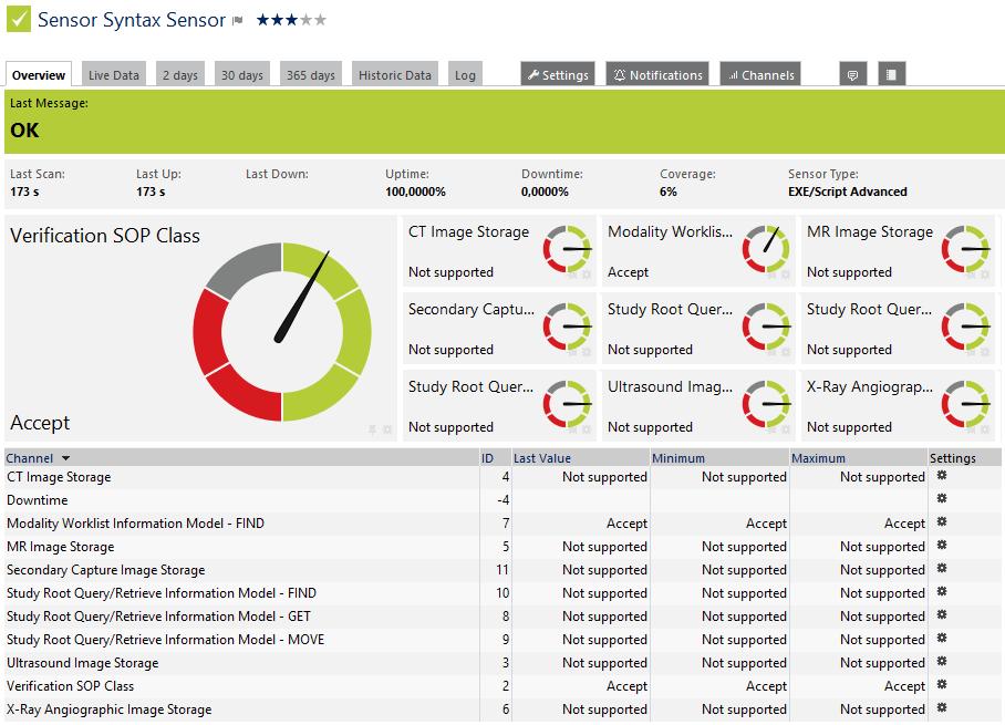 PRTG eHealth - Ateinco - Consultoría, Outsourcing y Seguridad Informática en Madrid